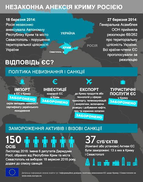 Новости Днепра и Украины    www.prodnepr.dp.ua 170c9cf7ae4ab